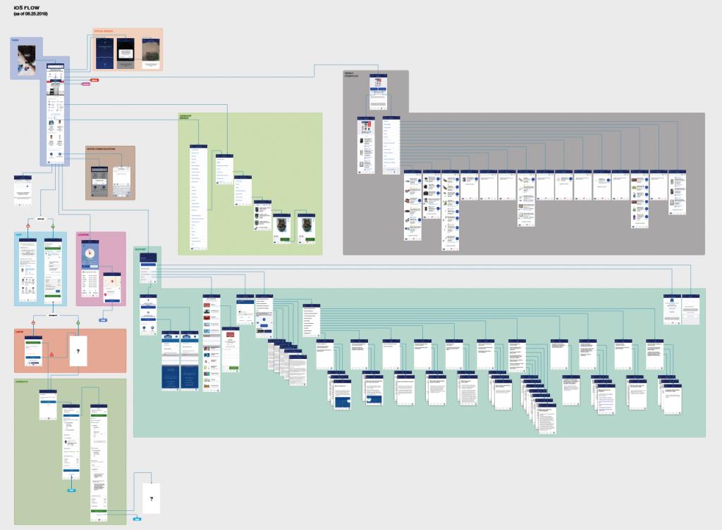 Lowes App Ux Product Designer